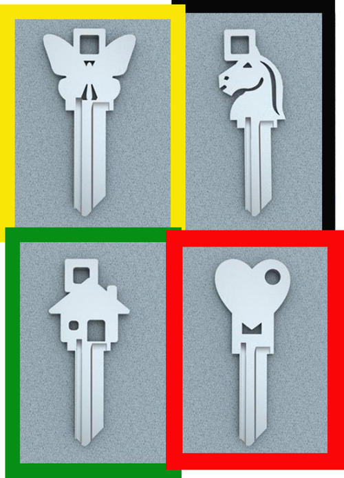 deigner STAT keys via http://www.yankodesign.com